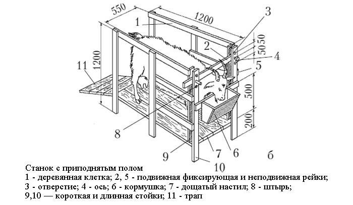 конструкция станка для дойки